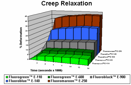 Creep_Relaxation.png