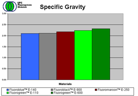 Specific_Gravity.png