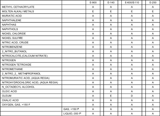 Fluorogreen Page 68